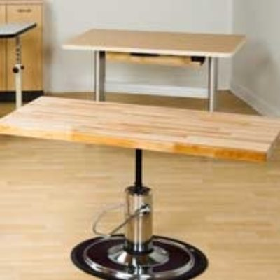 Work Activity Tables